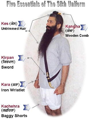 Amazing DiOrio Referred To The Kirpan  A Blunt, Ceremonial Blade Carried By Sikh Men And Women  As A Knife  Explaining That Theaters Can Define A Dress Code, But Not One That Forbids People Wearing Religiouslymandated Attire From Entering The
